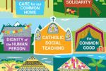 catholic-social-teaching